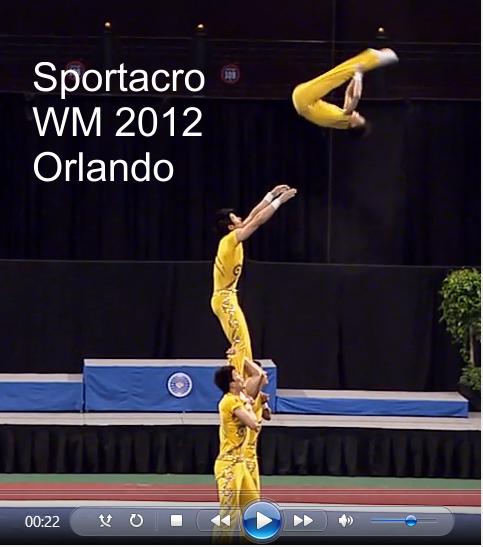 Sportacro-WM-2012-Orlando-ImageVideo